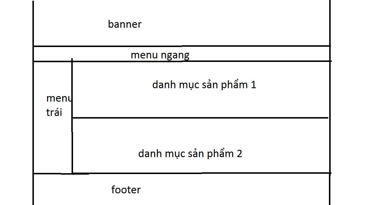 hoi-web-thiet-ke-bo-cuc-mong-muon-trong-wordpress