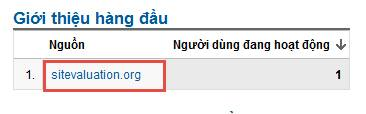 hoi-cach-chan-nhung-traffic-spam-trong-wordpress