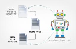 Hỏi cách google index website của tôi?